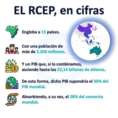 el RCEP