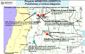 Mendoza Logística